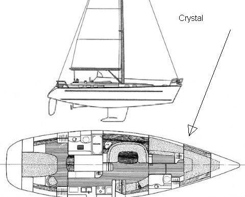 layout (Small)